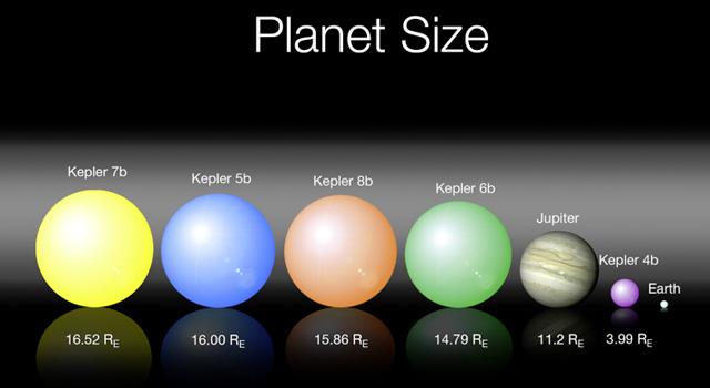 Kepler20100104-640